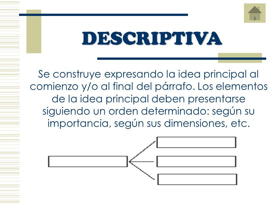 La información se ordena según un criterio explícito, generalmente cronológico. Típicos ejemplos son: textos científicos, históricos e instructivos. S