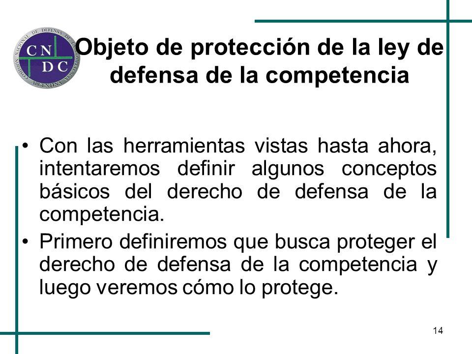 14 Objeto de protección de la ley de defensa de la competencia Con las herramientas vistas hasta ahora, intentaremos definir algunos conceptos básicos
