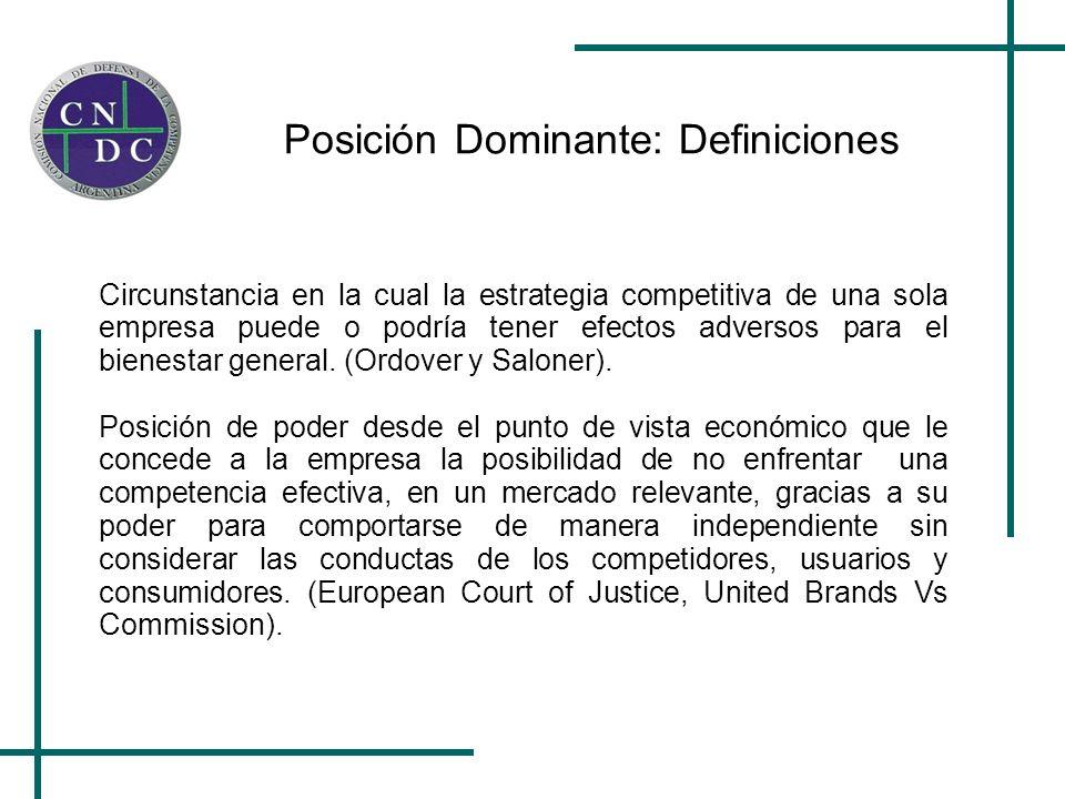 Posición Dominante: Definiciones Circunstancia en la cual la estrategia competitiva de una sola empresa puede o podría tener efectos adversos para el