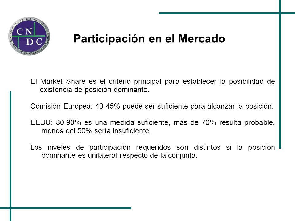 Participación en el Mercado El Market Share es el criterio principal para establecer la posibilidad de existencia de posición dominante. Comisión Euro