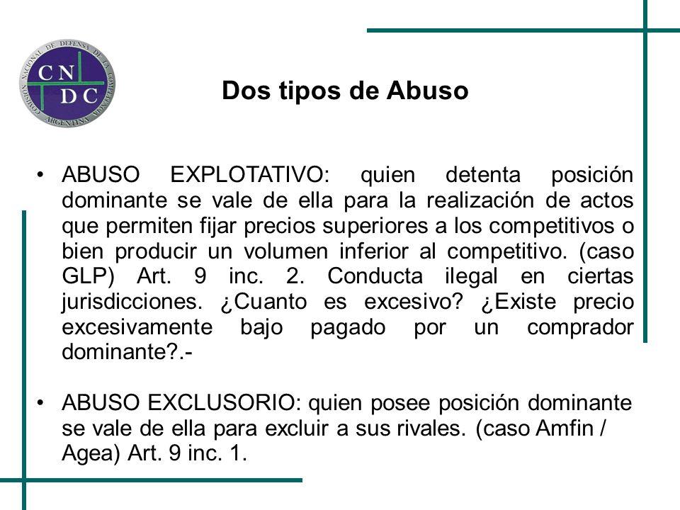 Dos tipos de Abuso ABUSO EXPLOTATIVO: quien detenta posición dominante se vale de ella para la realización de actos que permiten fijar precios superio