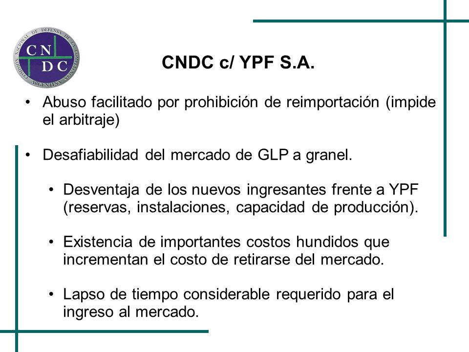 CNDC c/ YPF S.A. Abuso facilitado por prohibición de reimportación (impide el arbitraje) Desafiabilidad del mercado de GLP a granel. Desventaja de los