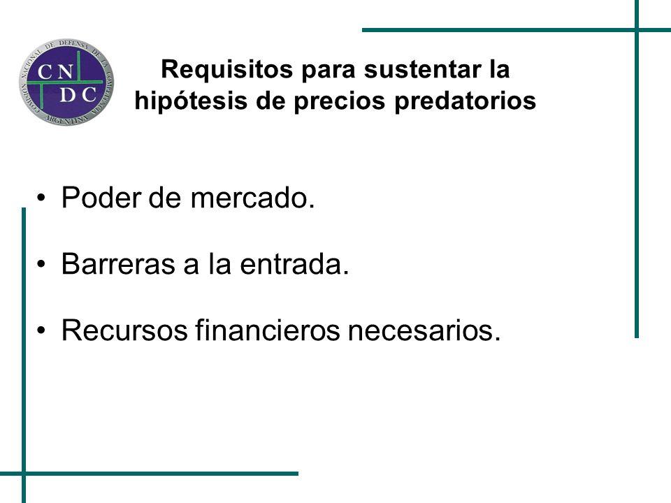 Requisitos para sustentar la hipótesis de precios predatorios Poder de mercado. Barreras a la entrada. Recursos financieros necesarios.
