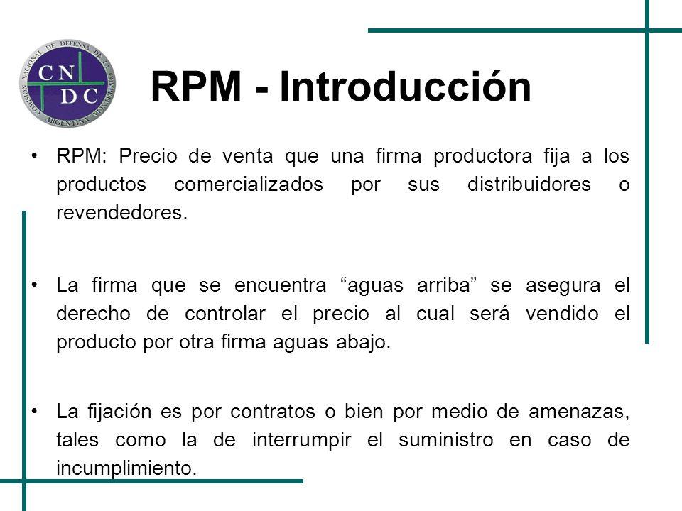 RPM - Introducción RPM: Precio de venta que una firma productora fija a los productos comercializados por sus distribuidores o revendedores. La firma