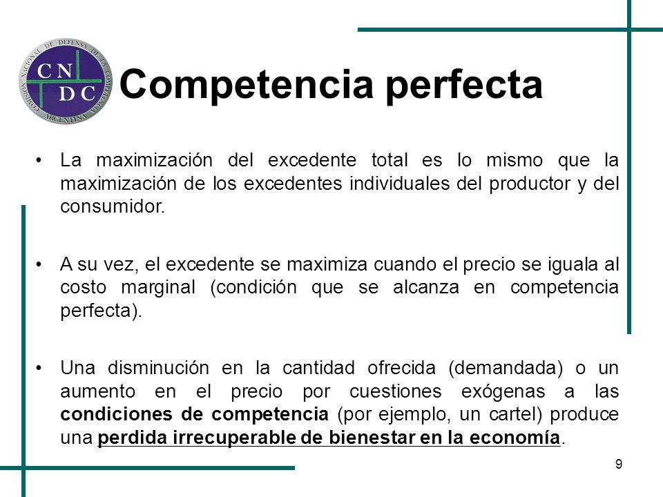 9 Competencia perfecta La maximización del excedente total es lo mismo que la maximización de los excedentes individuales del productor y del consumid