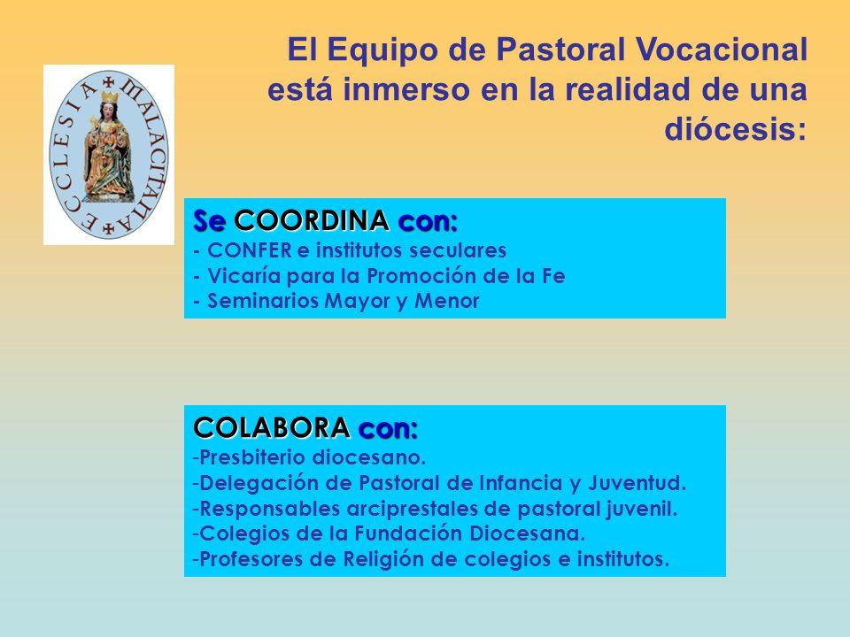 OBJETIVOS: 1.- Sensibilizar a la Iglesia de Málaga sobre la necesidad e importancia de la Pastoral Vocacional.