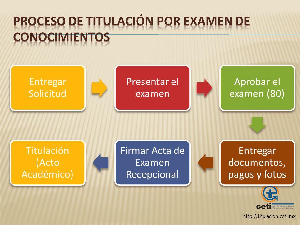 http://titulacion.ceti.mx Entregar Solicitud Presentar el examen Aprobar el examen (80) Entregar documentos, pagos y fotos Firmar Acta de Examen Recep