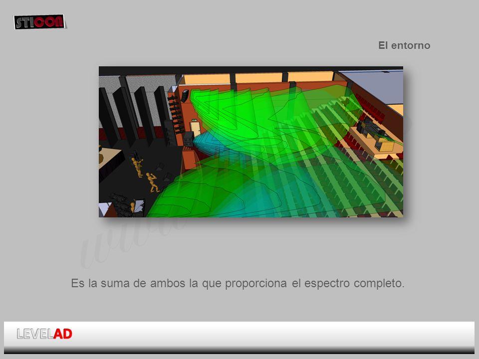 www.sticon.es El entorno Es la suma de ambos la que proporciona el espectro completo.