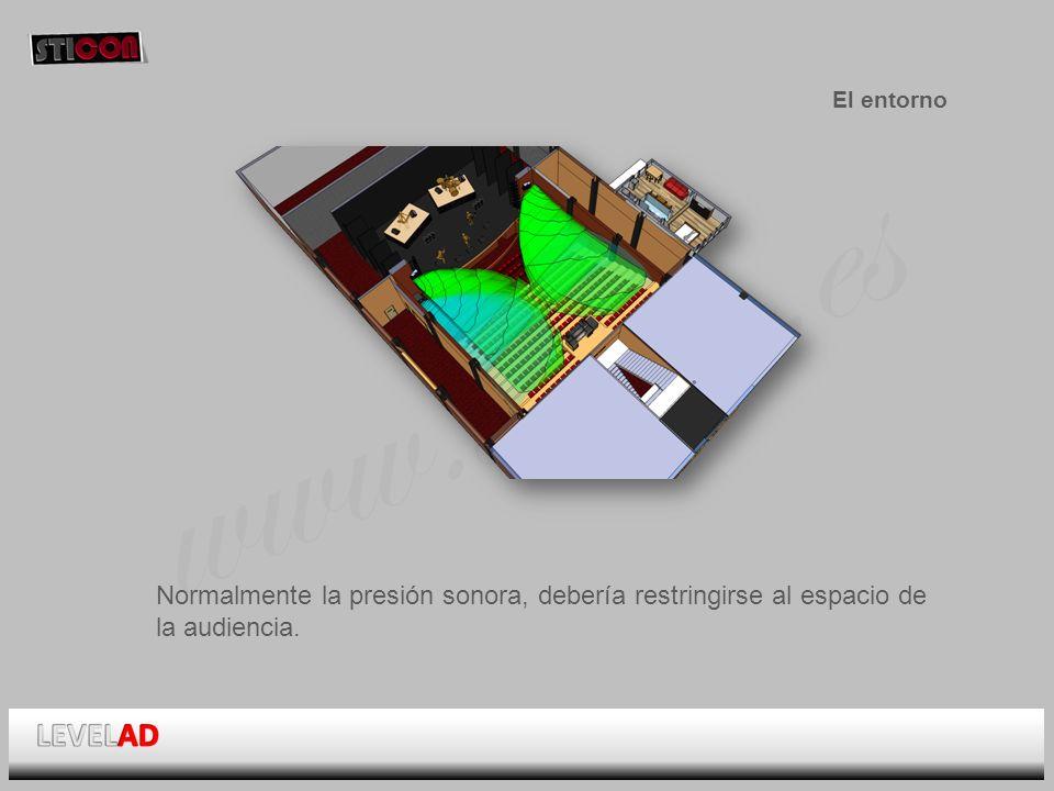 www.sticon.es El entorno Normalmente la presión sonora, debería restringirse al espacio de la audiencia.