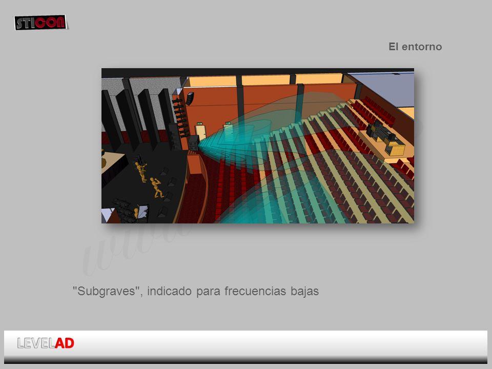 www.sticon.es El entorno Subgraves , indicado para frecuencias bajas