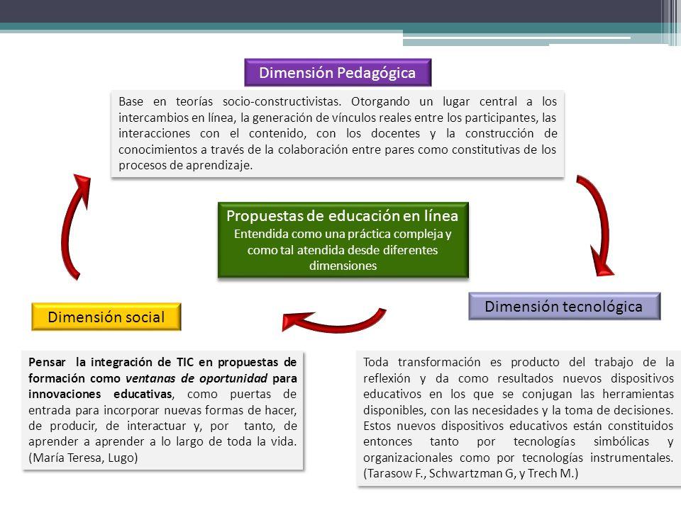 Base en teorías socio-constructivistas.
