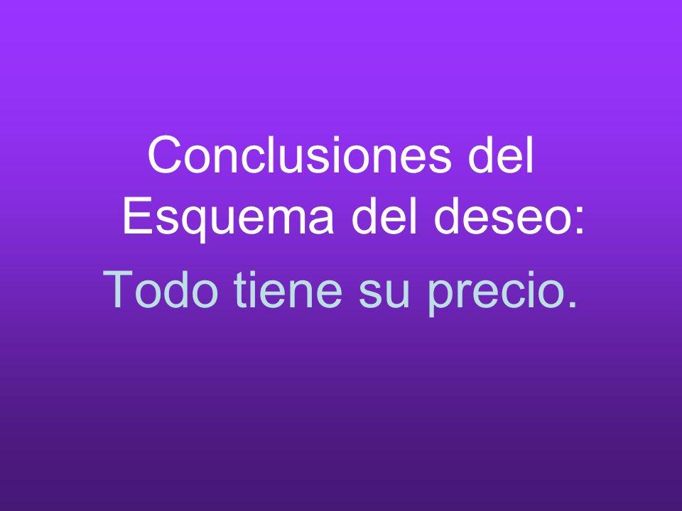 Conclusiones del Esquema del deseo: Todo tiene su precio.
