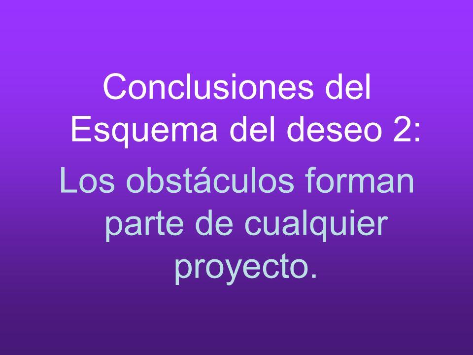 Conclusiones del Esquema del deseo 2: Los obstáculos forman parte de cualquier proyecto.
