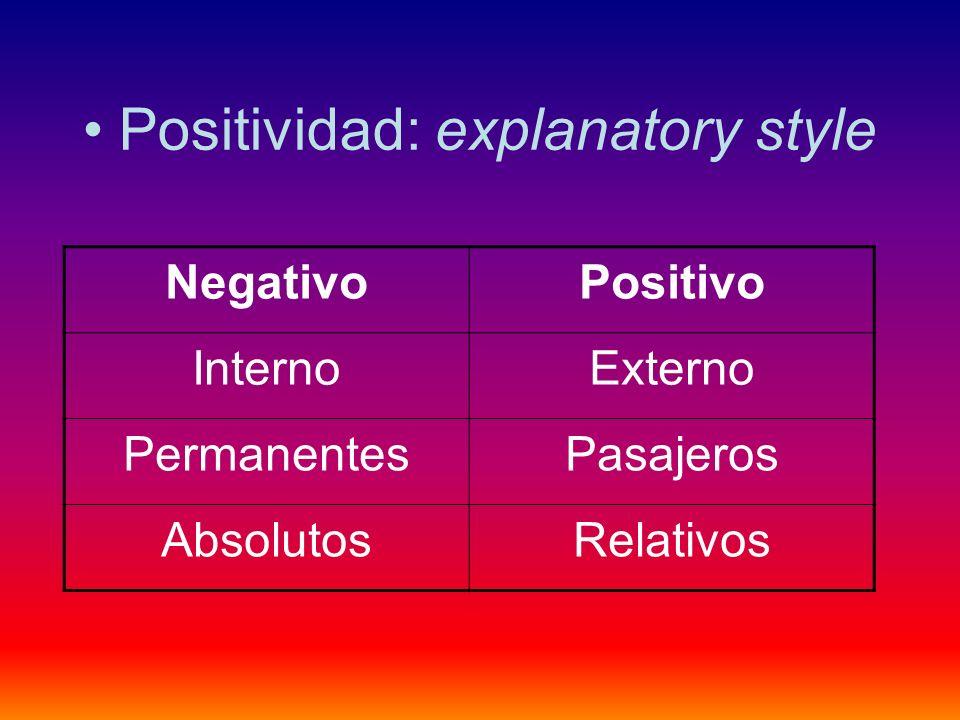 Positividad: explanatory style NegativoPositivo InternoExterno PermanentesPasajeros AbsolutosRelativos