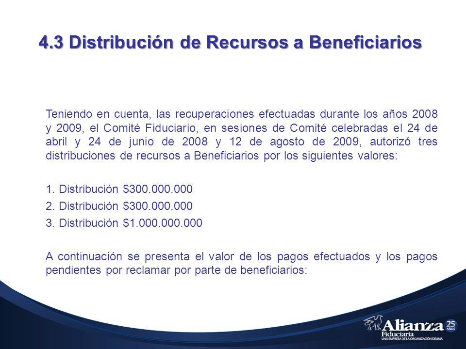4.3 Distribución de Recursos a Beneficiarios Teniendo en cuenta, las recuperaciones efectuadas durante los años 2008 y 2009, el Comité Fiduciario, en sesiones de Comité celebradas el 24 de abril y 24 de junio de 2008 y 12 de agosto de 2009, autorizó tres distribuciones de recursos a Beneficiarios por los siguientes valores: 1.