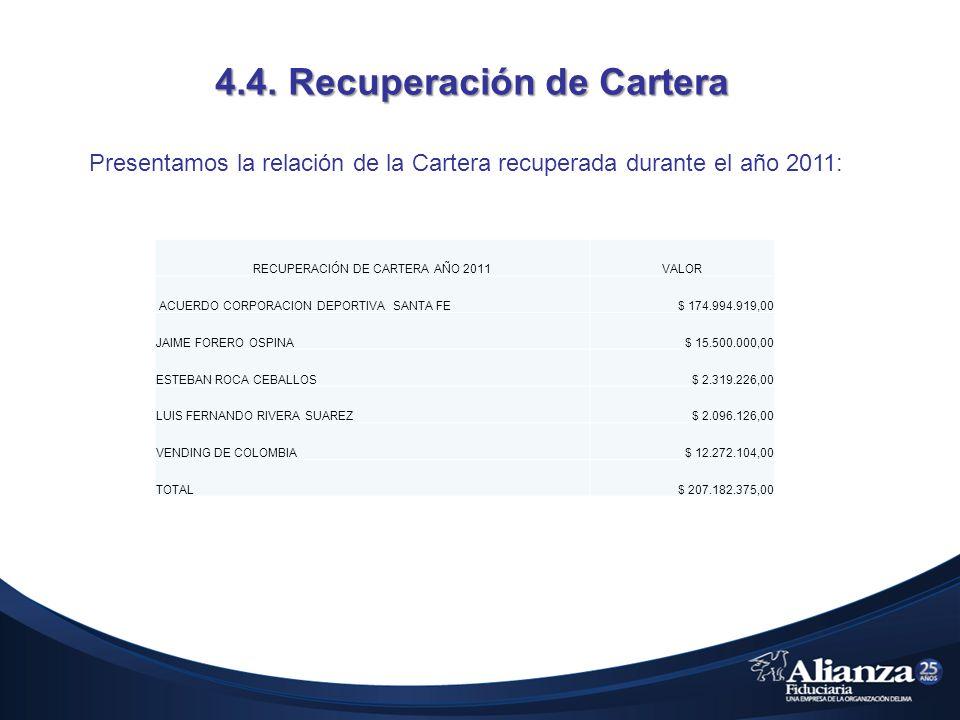 4.4. Recuperación de Cartera Presentamos la relación de la Cartera recuperada durante el año 2011: RECUPERACIÓN DE CARTERA AÑO 2011VALOR ACUERDO CORPO