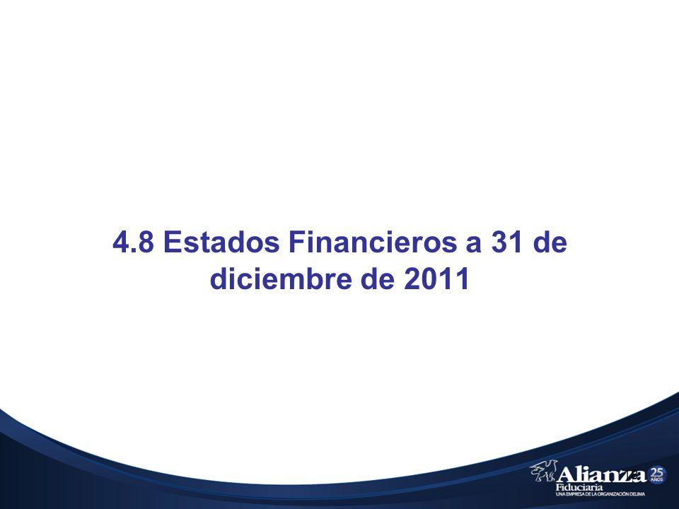 4.8 Estados Financieros a 31 de diciembre de 2011 18