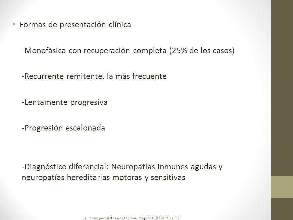 Formas de presentación clínica -Monofásica con recuperación completa (25% de los casos) -Recurrente remitente, la más frecuente -Lentamente progresiva