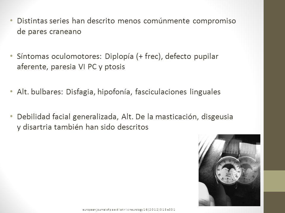 Distintas series han descrito menos comúnmente compromiso de pares craneano Síntomas oculomotores: Diplopía (+ frec), defecto pupilar aferente, paresi