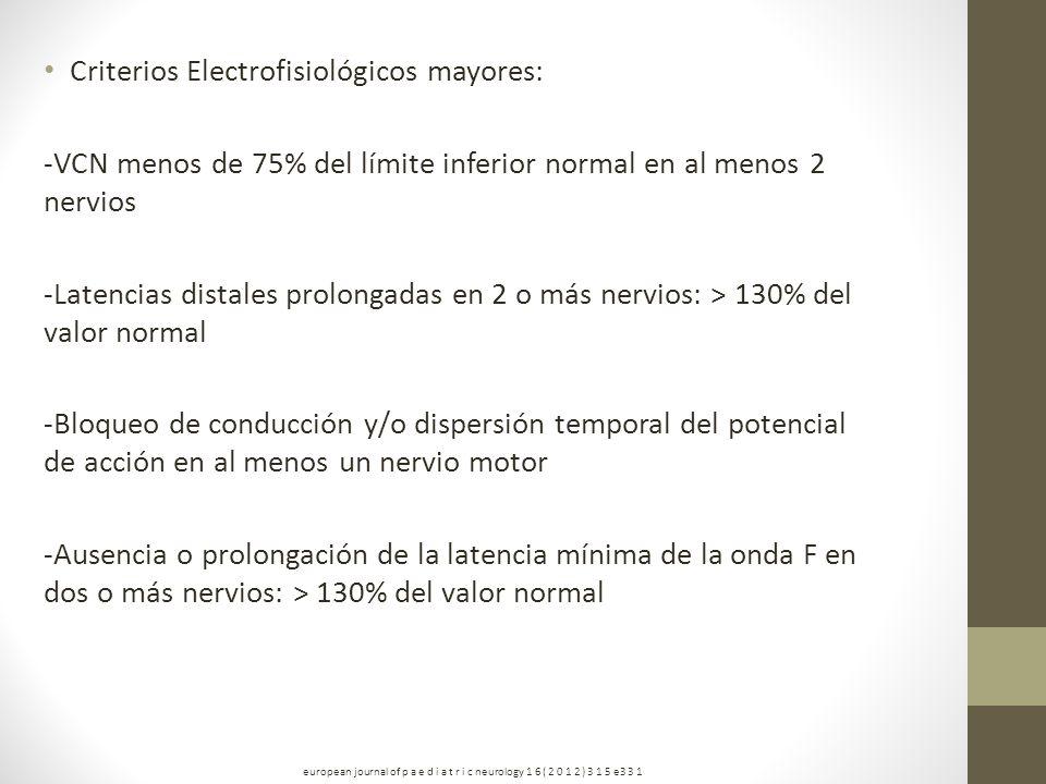 Criterios Electrofisiológicos mayores: -VCN menos de 75% del límite inferior normal en al menos 2 nervios -Latencias distales prolongadas en 2 o más n