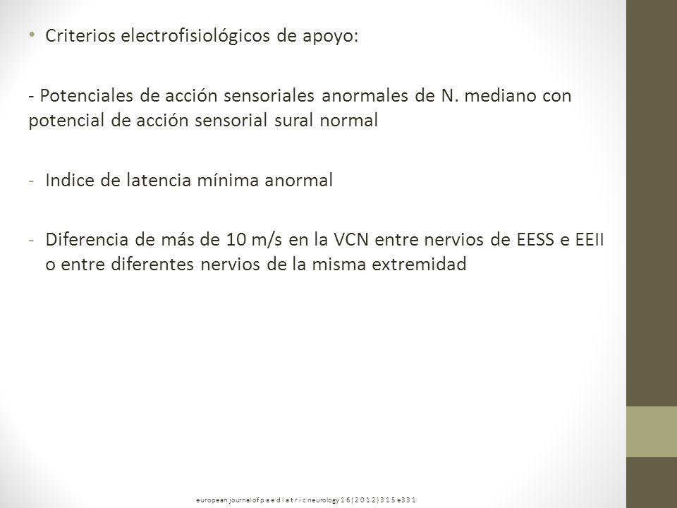 Criterios electrofisiológicos de apoyo: - Potenciales de acción sensoriales anormales de N. mediano con potencial de acción sensorial sural normal -In