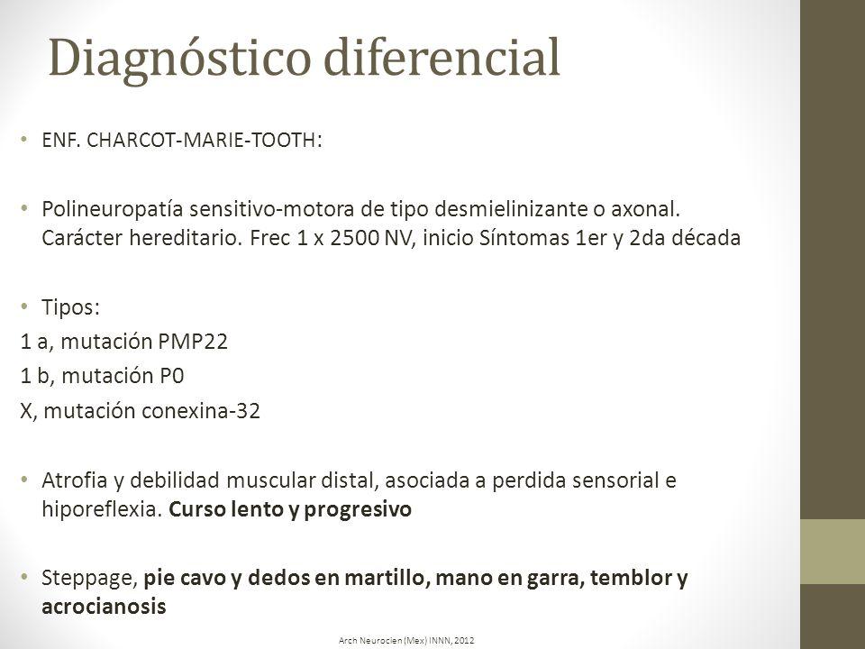 Diagnóstico diferencial ENF. CHARCOT-MARIE-TOOTH : Polineuropatía sensitivo-motora de tipo desmielinizante o axonal. Carácter hereditario. Frec 1 x 25