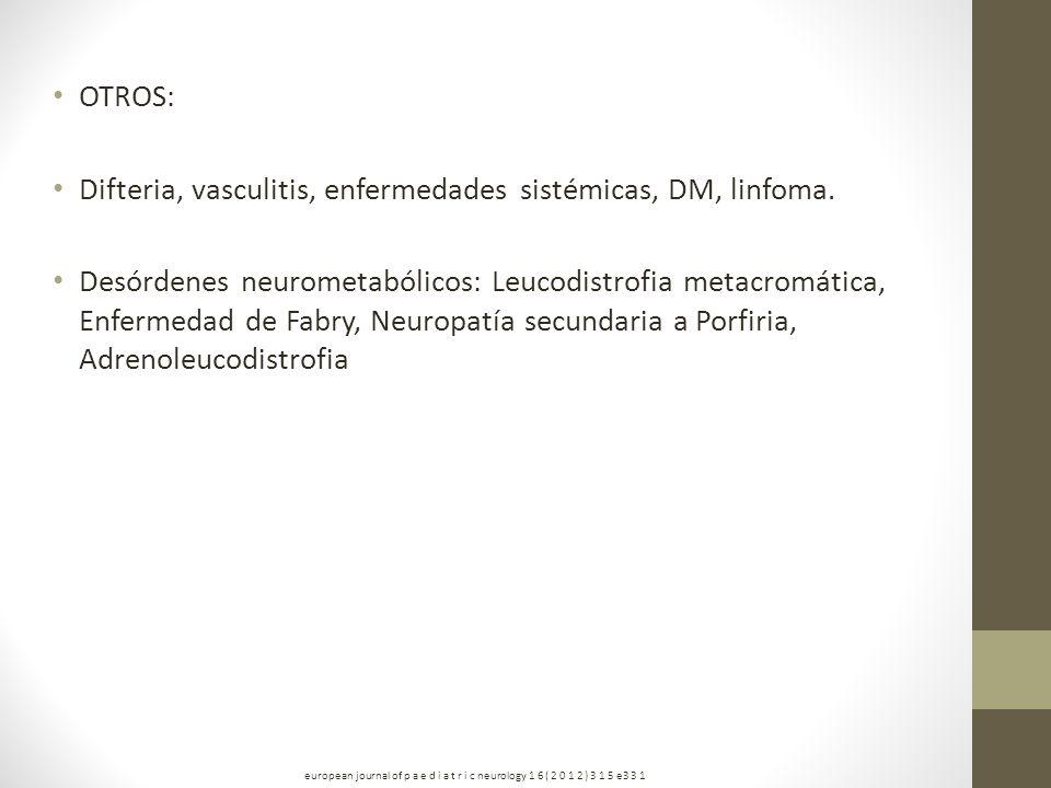OTROS: Difteria, vasculitis, enfermedades sistémicas, DM, linfoma. Desórdenes neurometabólicos: Leucodistrofia metacromática, Enfermedad de Fabry, Neu