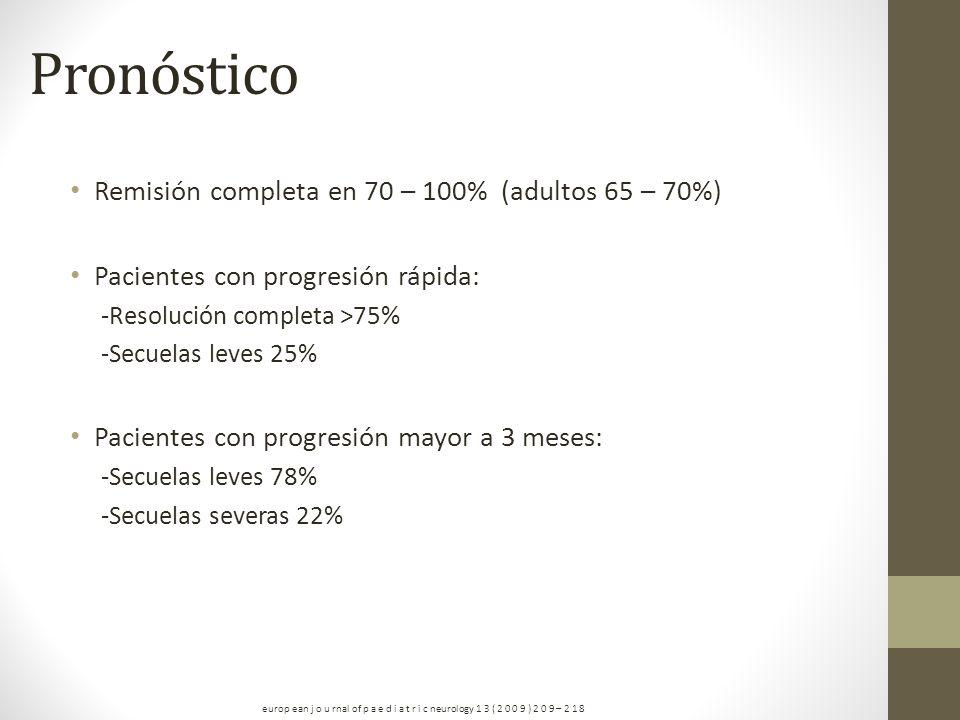 Pronóstico Remisión completa en 70 – 100% (adultos 65 – 70%) Pacientes con progresión rápida: -Resolución completa >75% -Secuelas leves 25% Pacientes