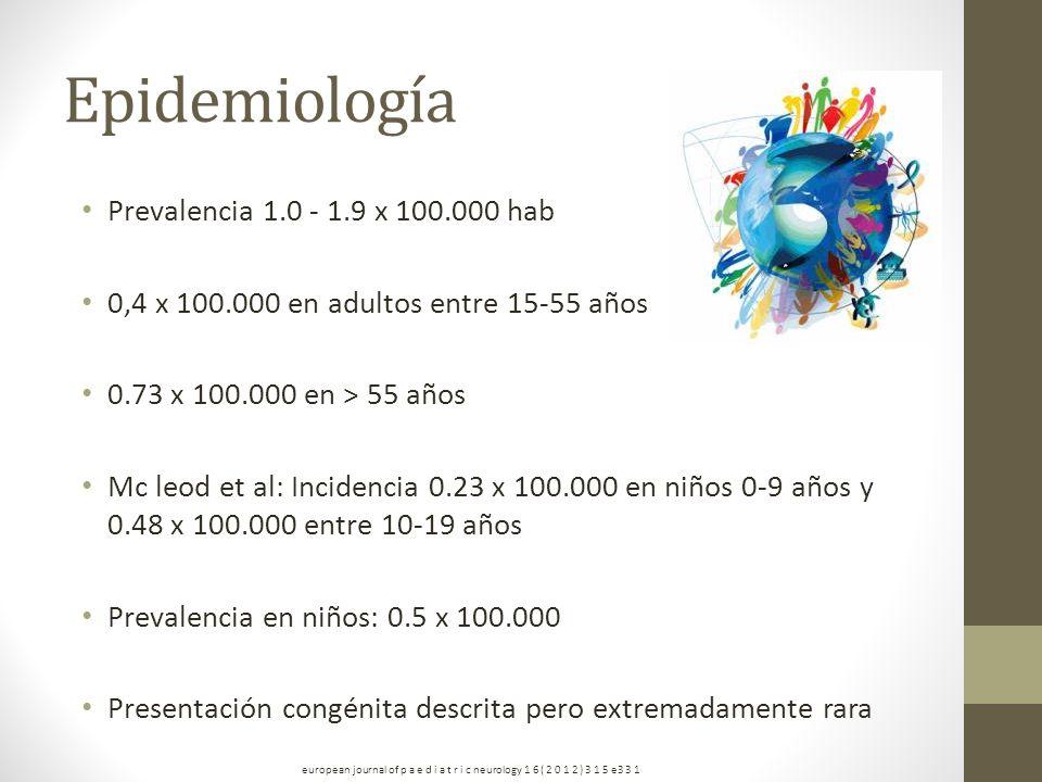 Epidemiología Prevalencia 1.0 - 1.9 x 100.000 hab 0,4 x 100.000 en adultos entre 15-55 años 0.73 x 100.000 en > 55 años Mc leod et al: Incidencia 0.23
