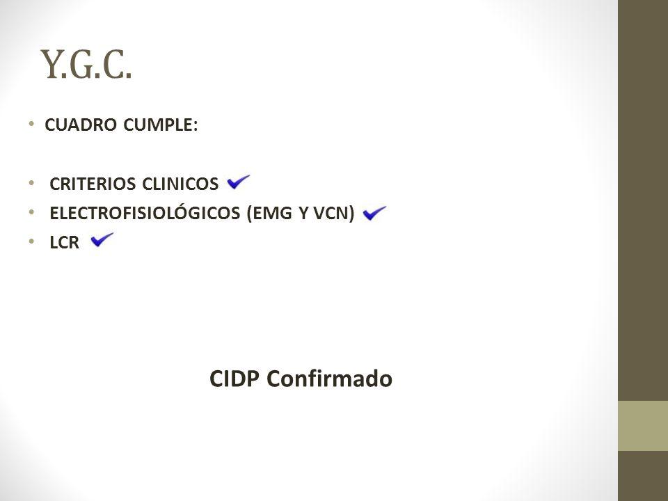 Y.G.C. CUADRO CUMPLE: CRITERIOS CLINICOS ELECTROFISIOLÓGICOS (EMG Y VCN) LCR CIDP Confirmado