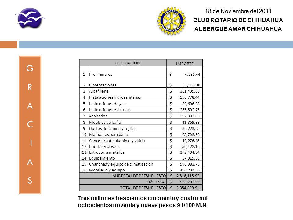 G R A C I A S DESCRIPCIÓN IMPORTE 1Preliminares $ 4,536.44 2Cimentaciones $ 1,809.30 3Albañilería $ 361,499.08 4Instalaciones hidrosanitarias $ 150,77