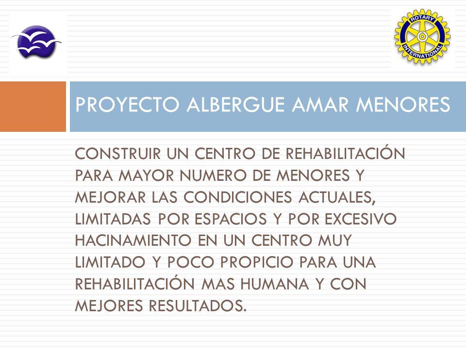 Población atendida por AMAR.