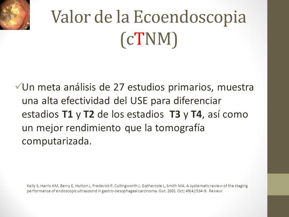 Valor de la Ecoendoscopia (cTNM) Un meta análisis de 27 estudios primarios, muestra una alta efectividad del USE para diferenciar estadios T1 y T2 de