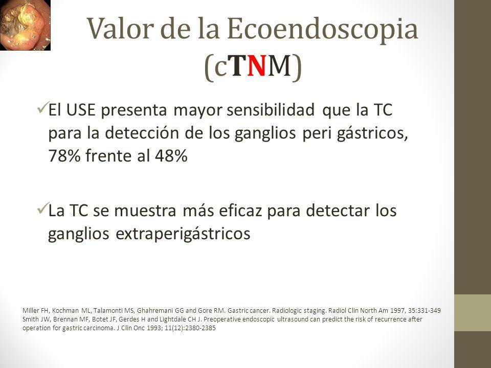 Valor de la Ecoendoscopia (cTNM) El USE presenta mayor sensibilidad que la TC para la detección de los ganglios peri gástricos, 78% frente al 48% La T