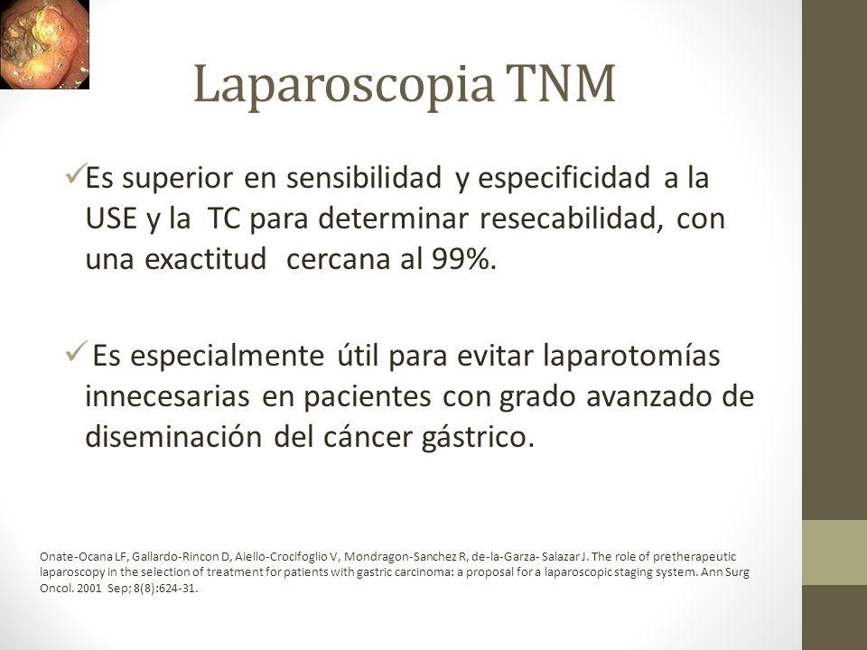 Laparoscopia TNM Es superior en sensibilidad y especificidad a la USE y la TC para determinar resecabilidad, con una exactitud cercana al 99%. Es espe