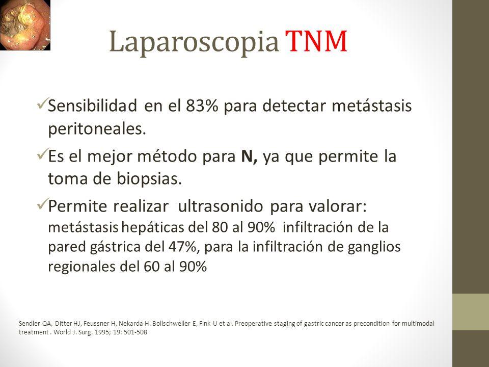 Laparoscopia TNM Sensibilidad en el 83% para detectar metástasis peritoneales. Es el mejor método para N, ya que permite la toma de biopsias. Permite