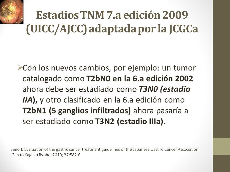 Estadios TNM 7.a edición 2009 (UICC/AJCC) adaptada por la JCGCa Con los nuevos cambios, por ejemplo: un tumor catalogado como T2bN0 en la 6.a edición