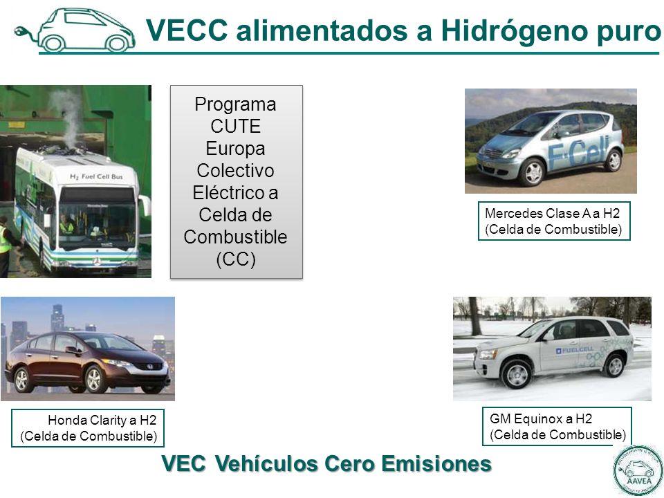 Programa CUTE Europa Colectivo Eléctrico a Celda de Combustible (CC) Programa CUTE Europa Colectivo Eléctrico a Celda de Combustible (CC) Mercedes Clase A a H2 (Celda de Combustible) Honda Clarity a H2 (Celda de Combustible) GM Equinox a H2 (Celda de Combustible) VECC alimentados a Hidrógeno puro VEC Vehículos Cero Emisiones