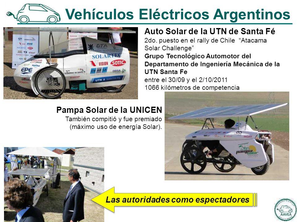 Auto Solar de la UTN de Santa Fé 2do.
