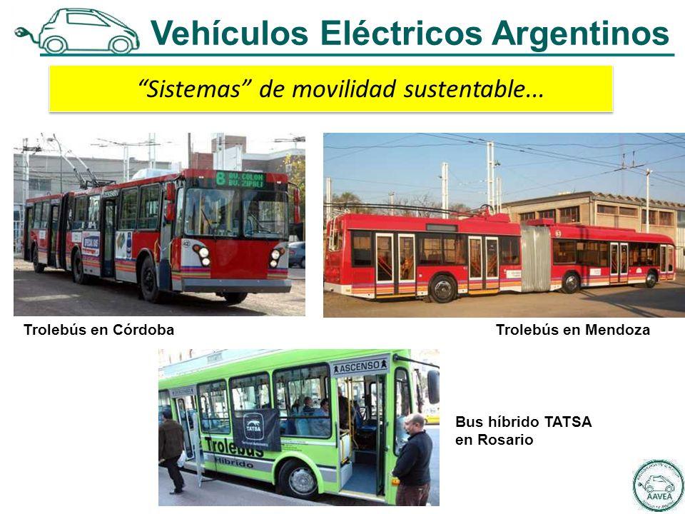 Sistemas de movilidad sustentable...