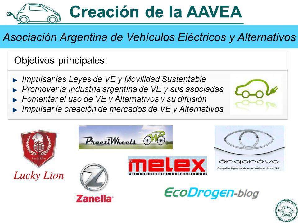 Asociación Argentina de Vehículos Eléctricos y Alternativos Impulsar las Leyes de VE y Movilidad Sustentable Promover la industria argentina de VE y sus asociadas Fomentar el uso de VE y Alternativos y su difusión Impulsar la creación de mercados de VE y Alternativos Impulsar las Leyes de VE y Movilidad Sustentable Promover la industria argentina de VE y sus asociadas Fomentar el uso de VE y Alternativos y su difusión Impulsar la creación de mercados de VE y Alternativos Objetivos principales: Creación de la AAVEA