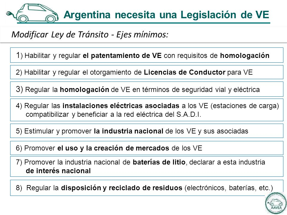Modificar Ley de Tránsito - Ejes mínimos: 1 ) Habilitar y regular el patentamiento de VE con requisitos de homologación 2) Habilitar y regular el otorgamiento de Licencias de Conductor para VE 3) Regular la homologación de VE en términos de seguridad vial y eléctrica 4) Regular las instalaciones eléctricas asociadas a los VE (estaciones de carga) compatibilizar y beneficiar a la red eléctrica del S.A.D.I.