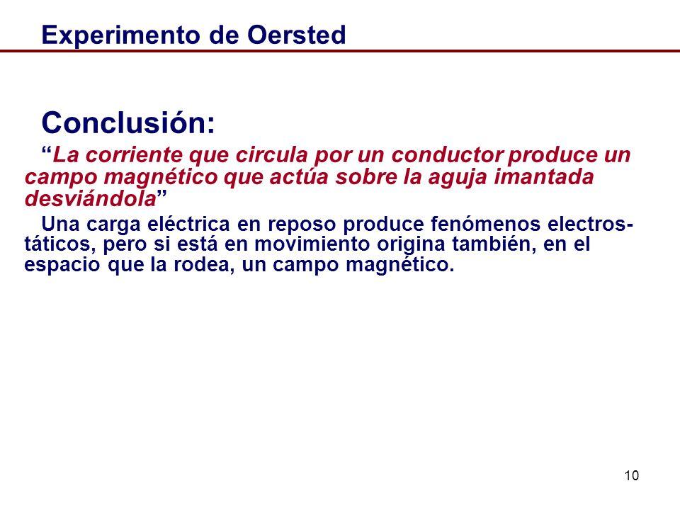 10 Experimento de Oersted Conclusión: La corriente que circula por un conductor produce un campo magnético que actúa sobre la aguja imantada desviándola Una carga eléctrica en reposo produce fenómenos electros- táticos, pero si está en movimiento origina también, en el espacio que la rodea, un campo magnético.
