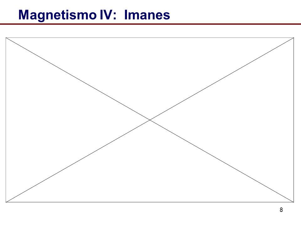 8 Magnetismo IV: Imanes