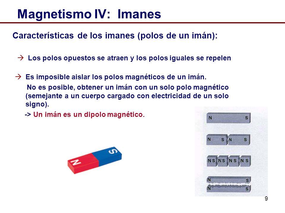 9 Características de los imanes (polos de un imán): Los polos opuestos se atraen y los polos iguales se repelen Es imposible aislar los polos magnéticos de un imán.