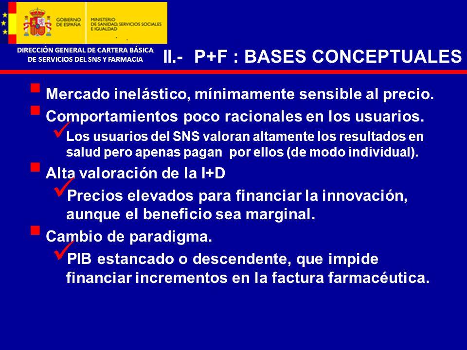 III.-P+F MARCO JURÍDICO Ley 29/2006 en sus artículos 88 y ss.: TITULO VII : de la Financiación de medicamentos y productos sanitarios) modificada varias veces por RDL : 4/2010, 8/2010, 9/2011 16/2012 y la Ley 10/2013.