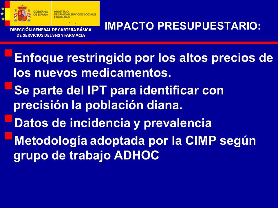 DIRECCIÓN GENERAL DE CARTERA BÁSICA DE SERVICIOS DEL SNS Y FARMACIA IMPACTO PRESUPUESTARIO: Enfoque restringido por los altos precios de los nuevos medicamentos.