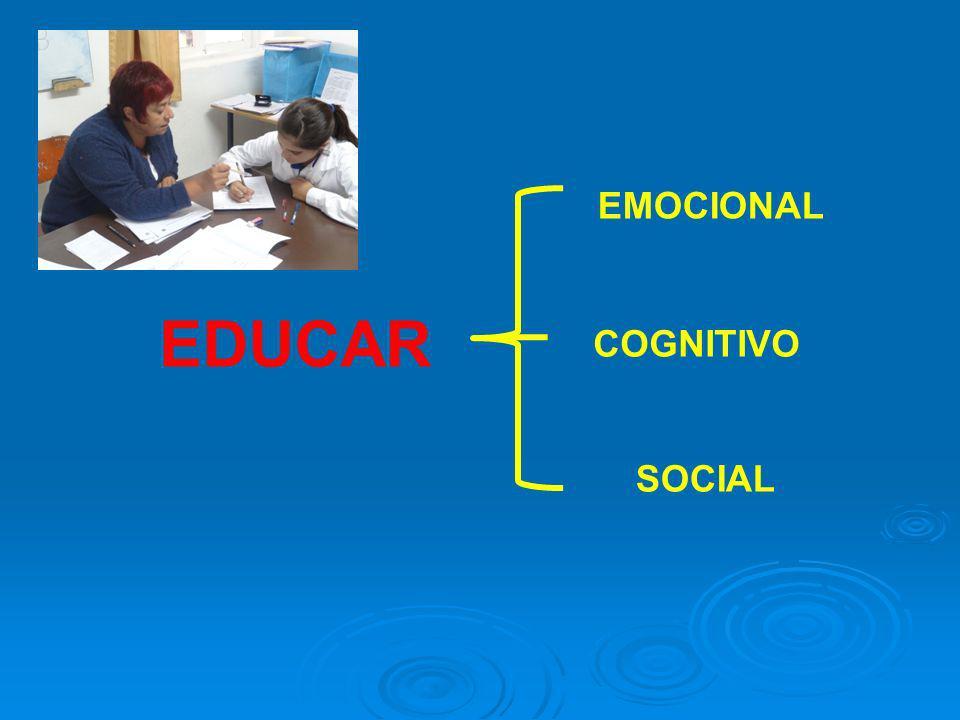 EMOCIONAL EDUCAR COGNITIVO SOCIAL