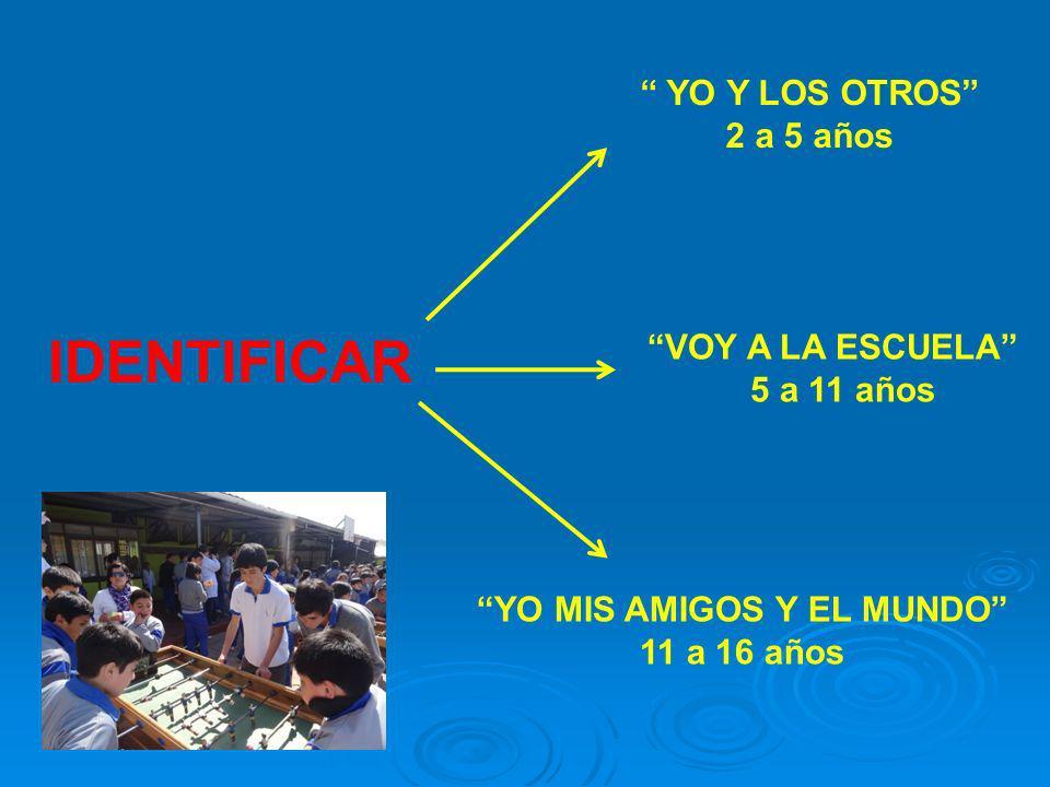 YO Y LOS OTROS 2 a 5 años IDENTIFICAR VOY A LA ESCUELA 5 a 11 años YO MIS AMIGOS Y EL MUNDO 11 a 16 años