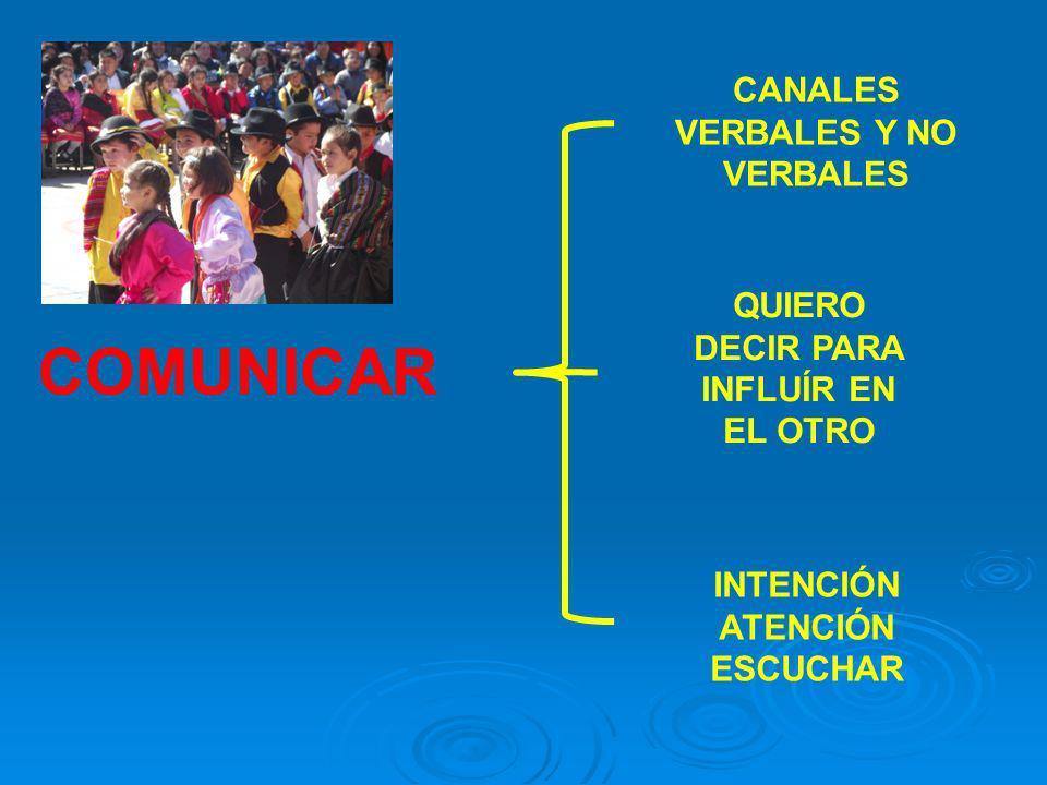 CANALES VERBALES Y NO VERBALES COMUNICAR QUIERO DECIR PARA INFLUÍR EN EL OTRO INTENCIÓN ATENCIÓN ESCUCHAR